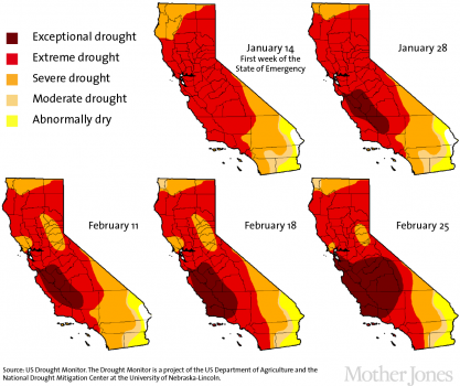 California Drought Comparison