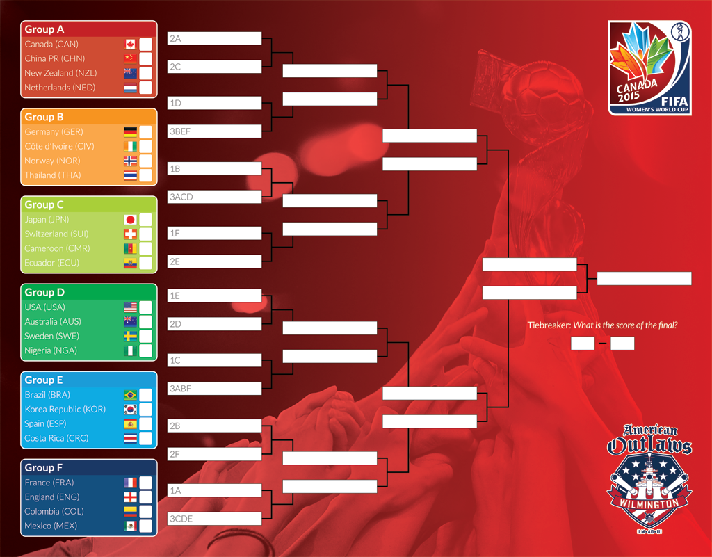 It is a graphic of Agile Women's World Cup Bracket Printable