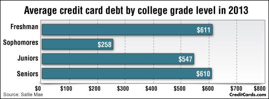 average-college-debt2